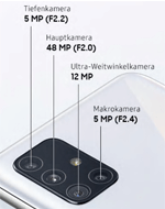Kamera des Samsung Galaxa A51